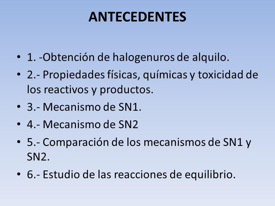ANTECEDENTES 1. -Obtención de halogenuros de alquilo.