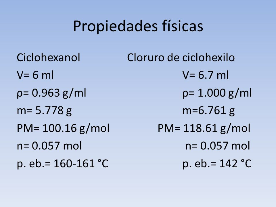 Propiedades físicas Ciclohexanol Cloruro de ciclohexilo