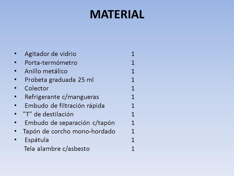 MATERIAL Agitador de vidrio 1 Porta-termómetro 1 Anillo metálico 1