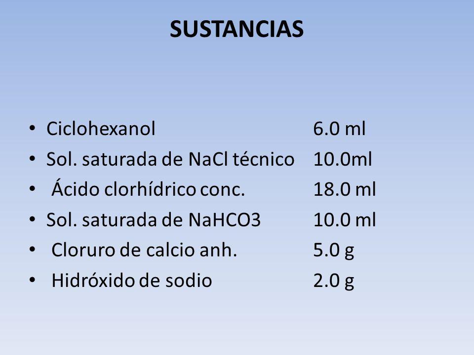 SUSTANCIAS Ciclohexanol 6.0 ml Sol. saturada de NaCl técnico 10.0ml