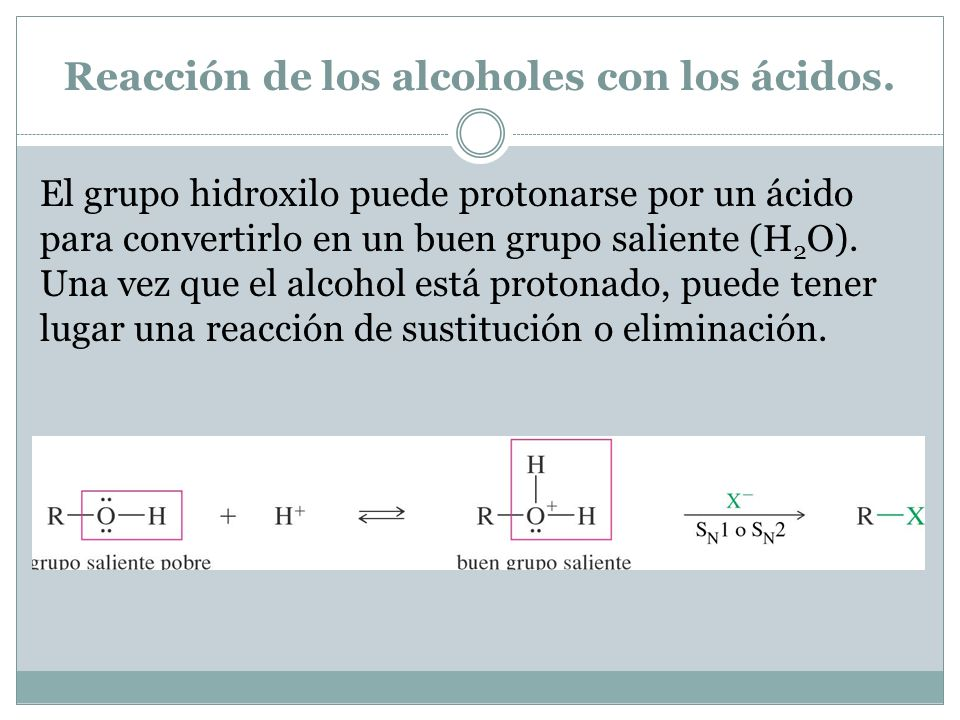 Reacción de los alcoholes con los ácidos.