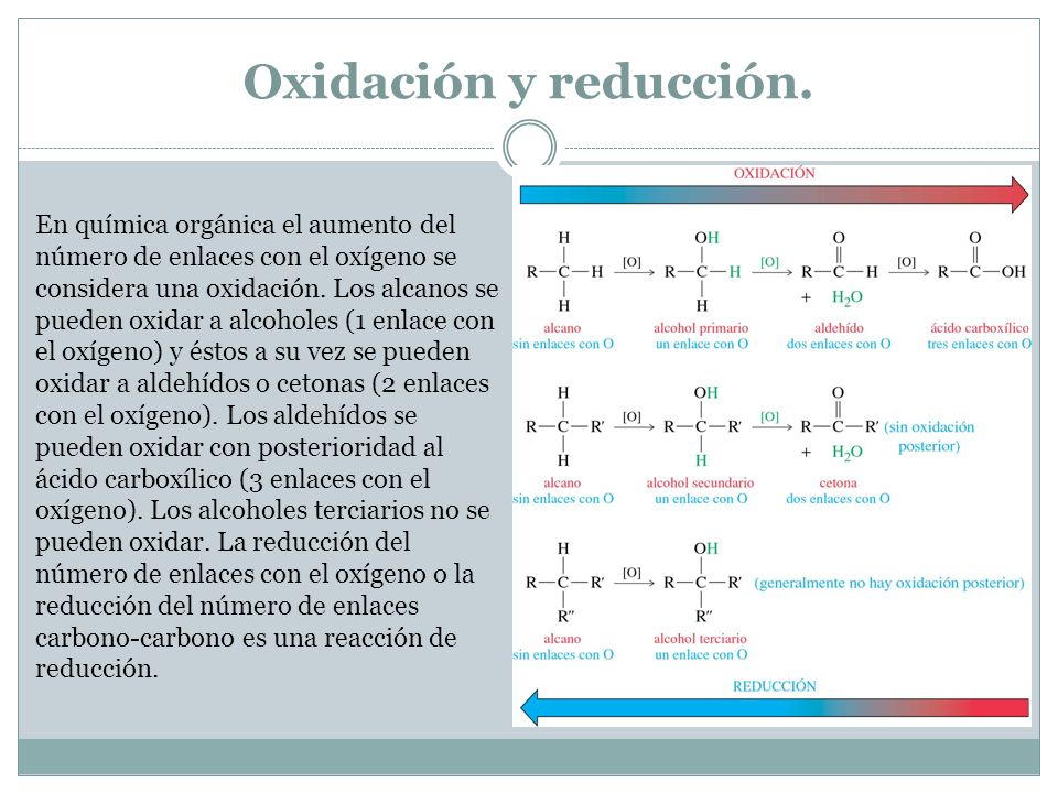 Oxidación y reducción.