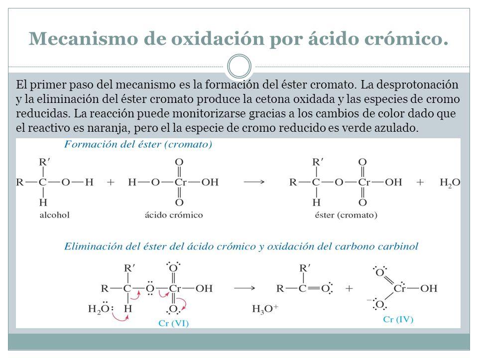 Mecanismo de oxidación por ácido crómico.