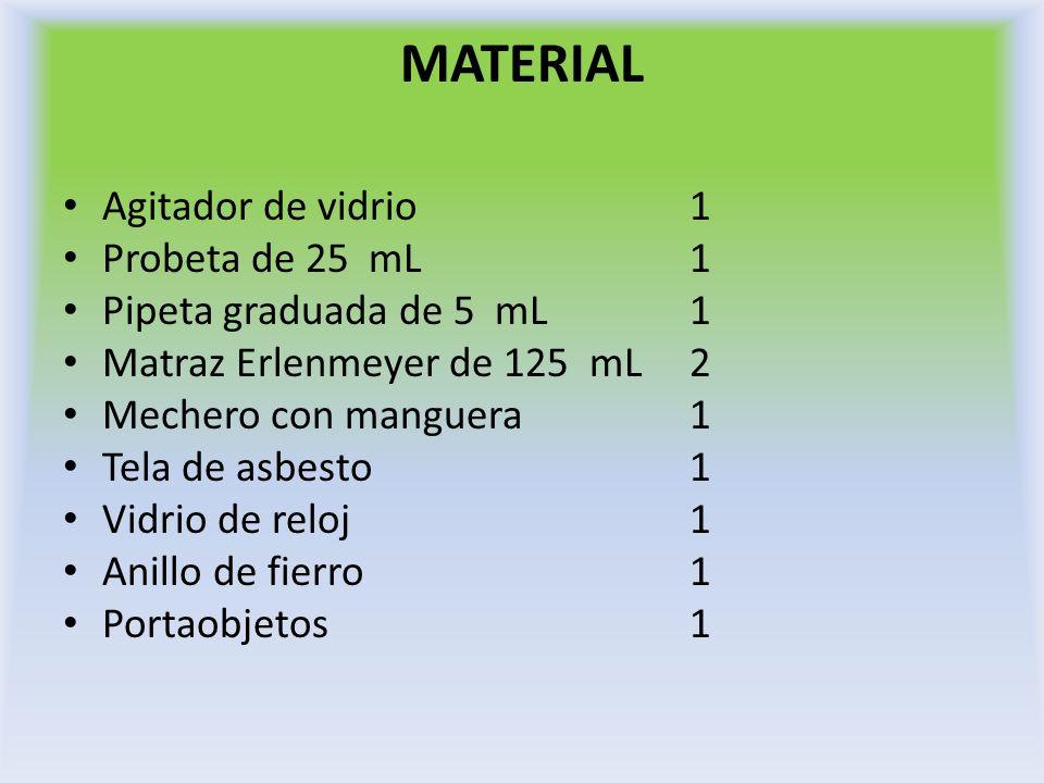 MATERIAL Agitador de vidrio 1 Probeta de 25 mL 1