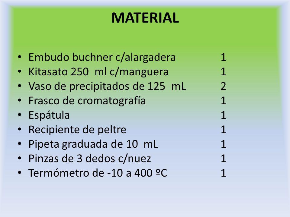 MATERIAL Embudo buchner c/alargadera 1 Kitasato 250 ml c/manguera 1