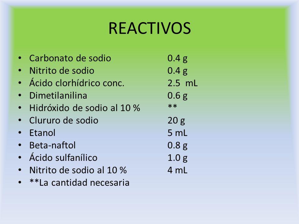 REACTIVOS Carbonato de sodio 0.4 g Nitrito de sodio 0.4 g