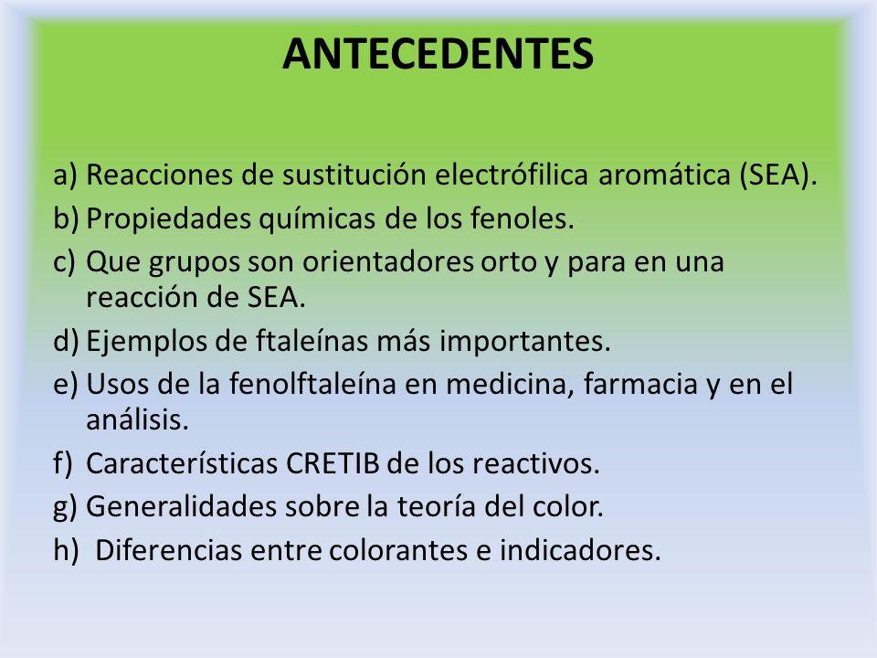 ANTECEDENTESa) Reacciones de sustitución electrófilica aromática (SEA). b) Propiedades químicas de los fenoles.