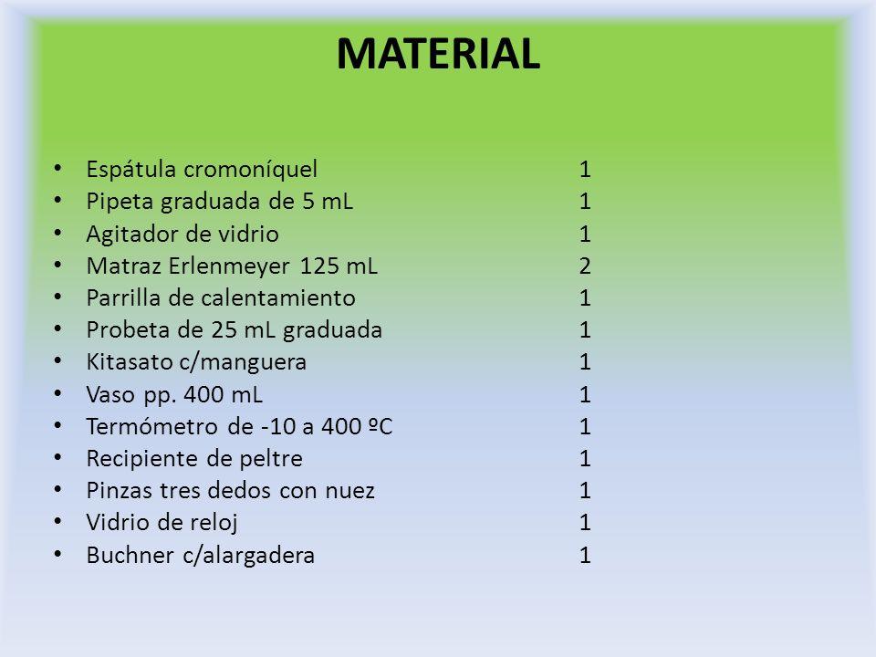 MATERIAL Espátula cromoníquel 1 Pipeta graduada de 5 mL 1