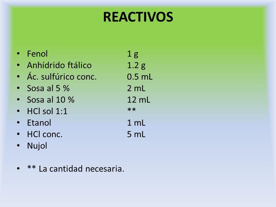 REACTIVOS Fenol 1 g Anhídrido ftálico 1.2 g Ác. sulfúrico conc. 0.5 mL