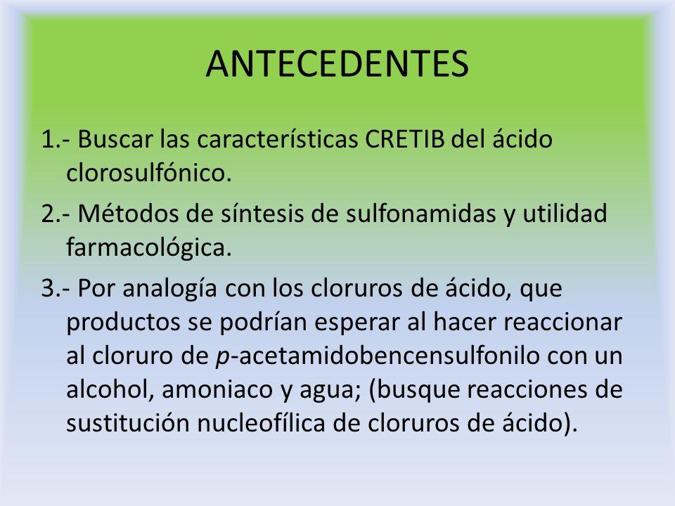 ANTECEDENTES1.- Buscar las características CRETIB del ácido clorosulfónico. 2.- Métodos de síntesis de sulfonamidas y utilidad farmacológica.