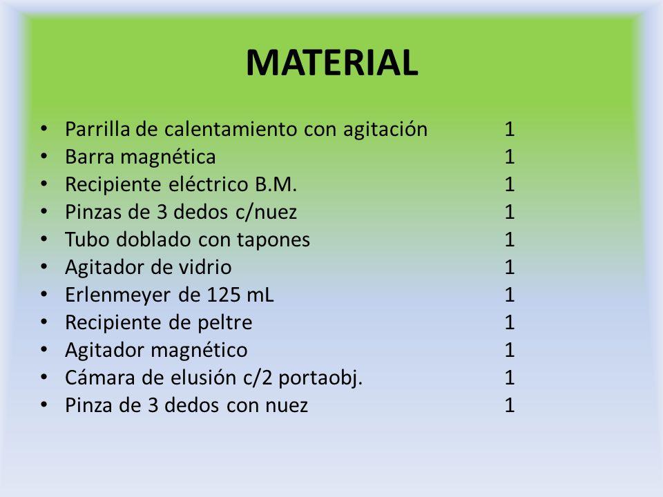 MATERIAL Parrilla de calentamiento con agitación 1 Barra magnética 1