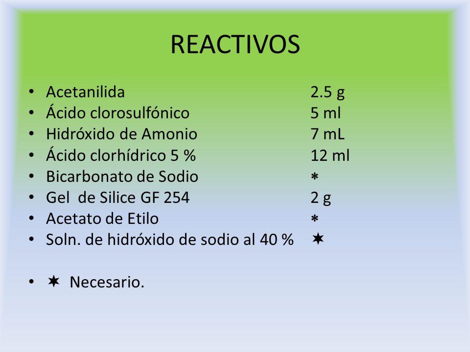 REACTIVOS Acetanilida 2.5 g Ácido clorosulfónico 5 ml
