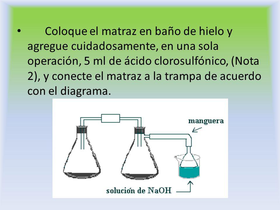 Coloque el matraz en baño de hielo y agregue cuidadosamente, en una sola operación, 5 ml de ácido clorosulfónico, (Nota 2), y conecte el matraz a la trampa de acuerdo con el diagrama.