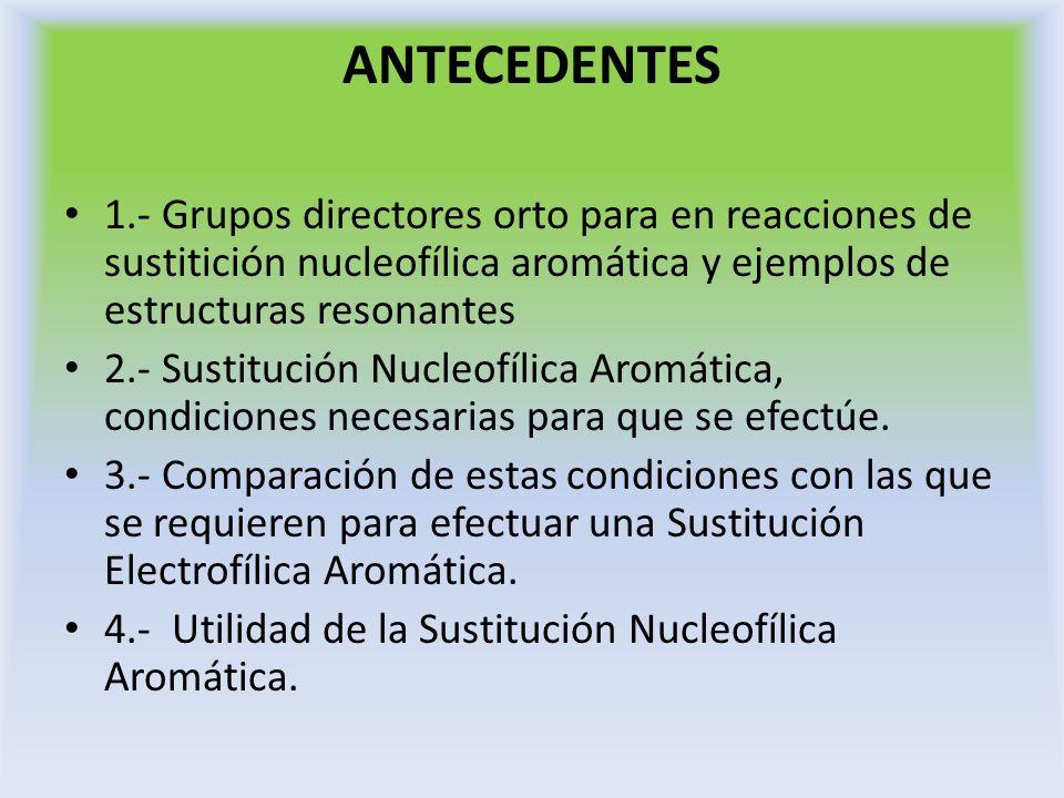 ANTECEDENTES 1.- Grupos directores orto para en reacciones de sustitición nucleofílica aromática y ejemplos de estructuras resonantes.