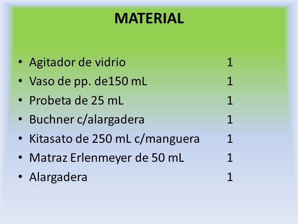 MATERIAL Agitador de vidrio 1 Vaso de pp. de150 mL 1