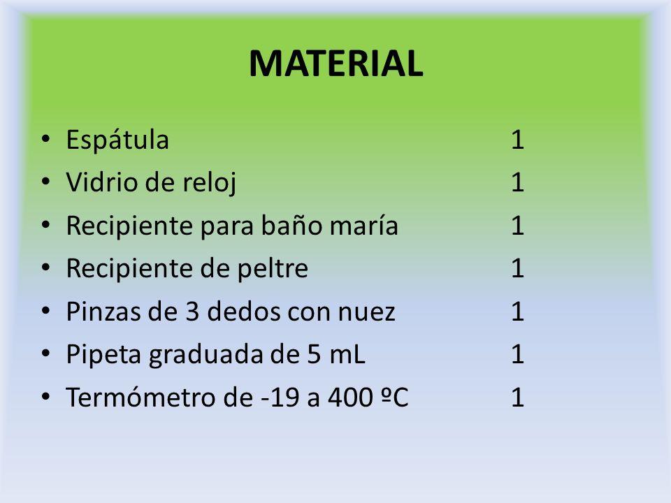 MATERIAL Espátula 1 Vidrio de reloj 1 Recipiente para baño maría 1