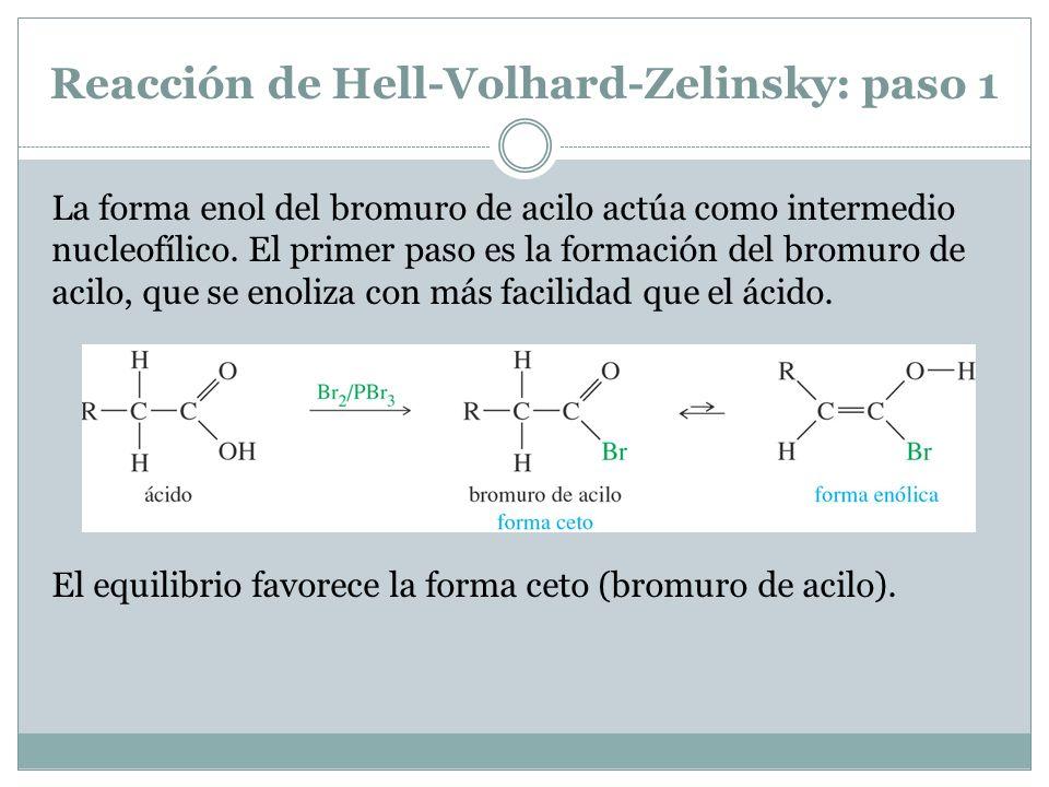 Reacción de Hell-Volhard-Zelinsky: paso 1