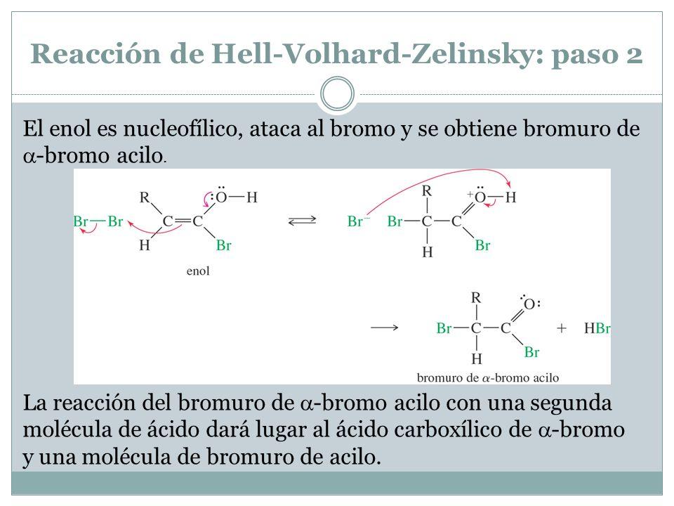 Reacción de Hell-Volhard-Zelinsky: paso 2