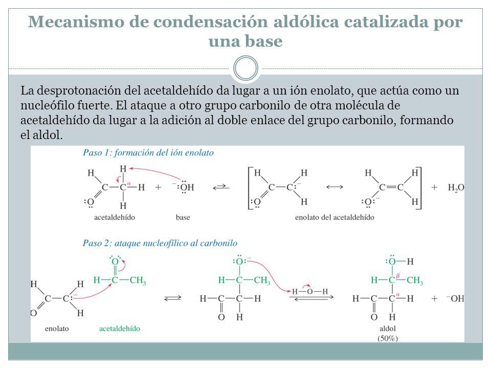 Mecanismo de condensación aldólica catalizada por una base