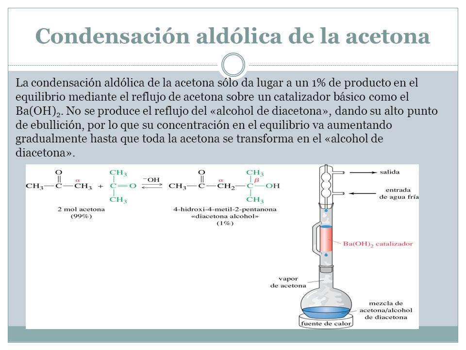 Condensación aldólica de la acetona