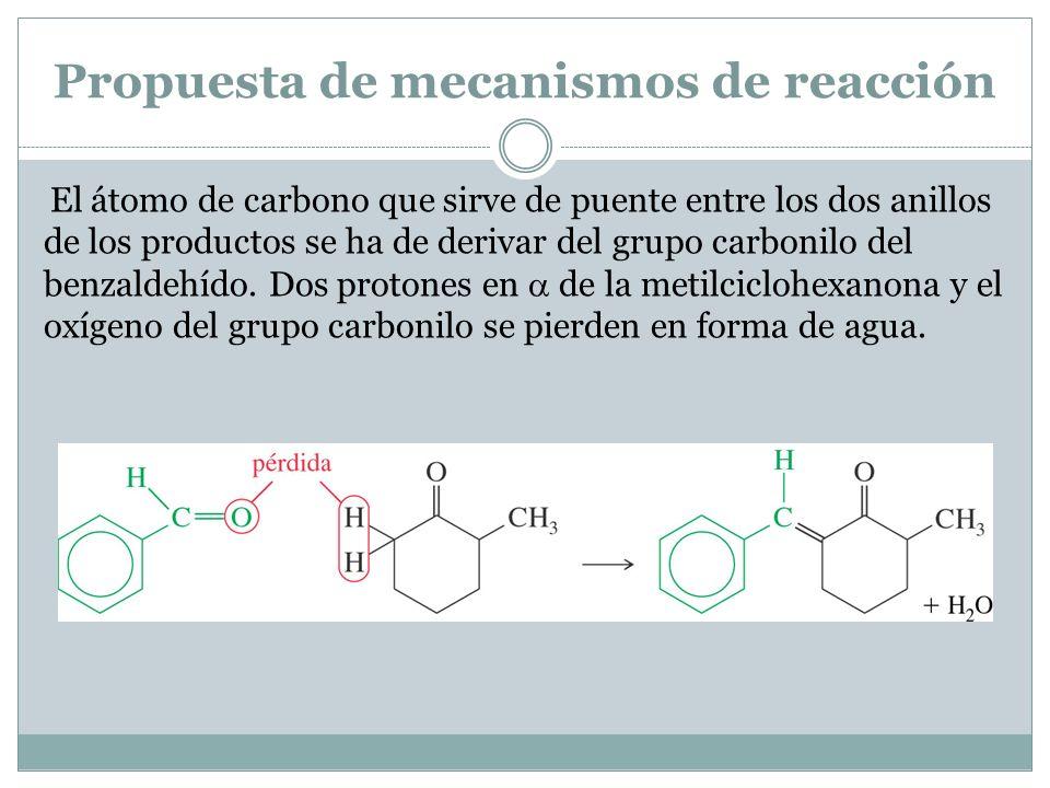 Propuesta de mecanismos de reacción