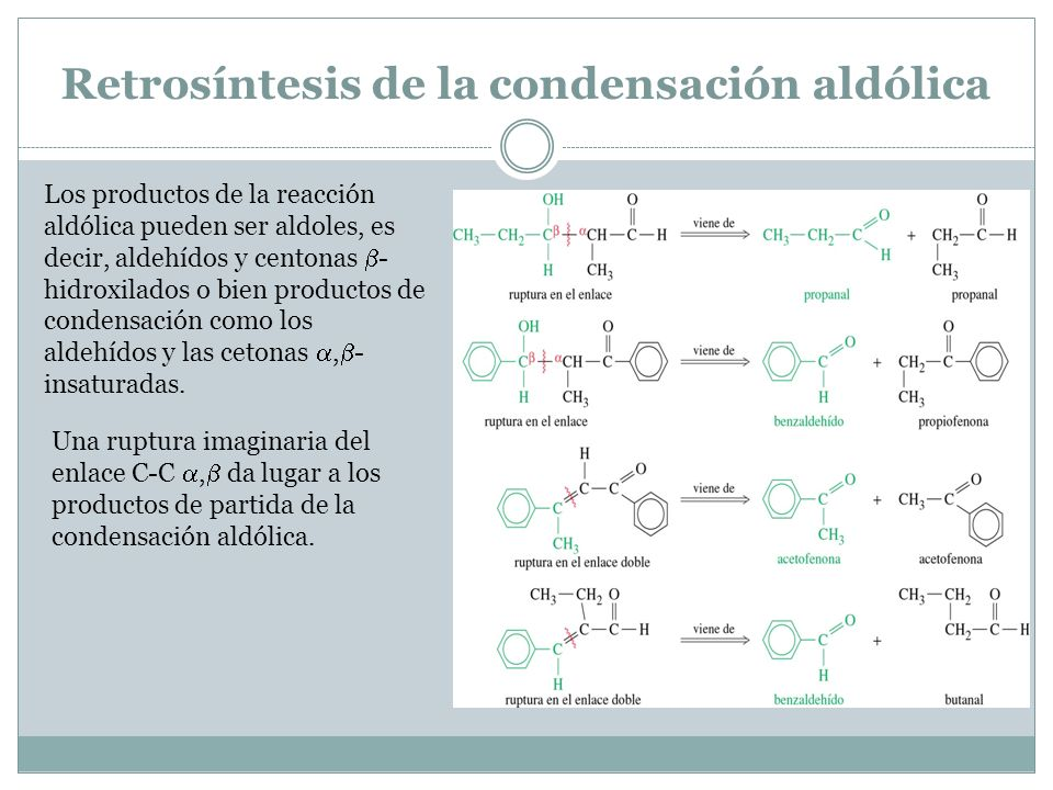 Retrosíntesis de la condensación aldólica