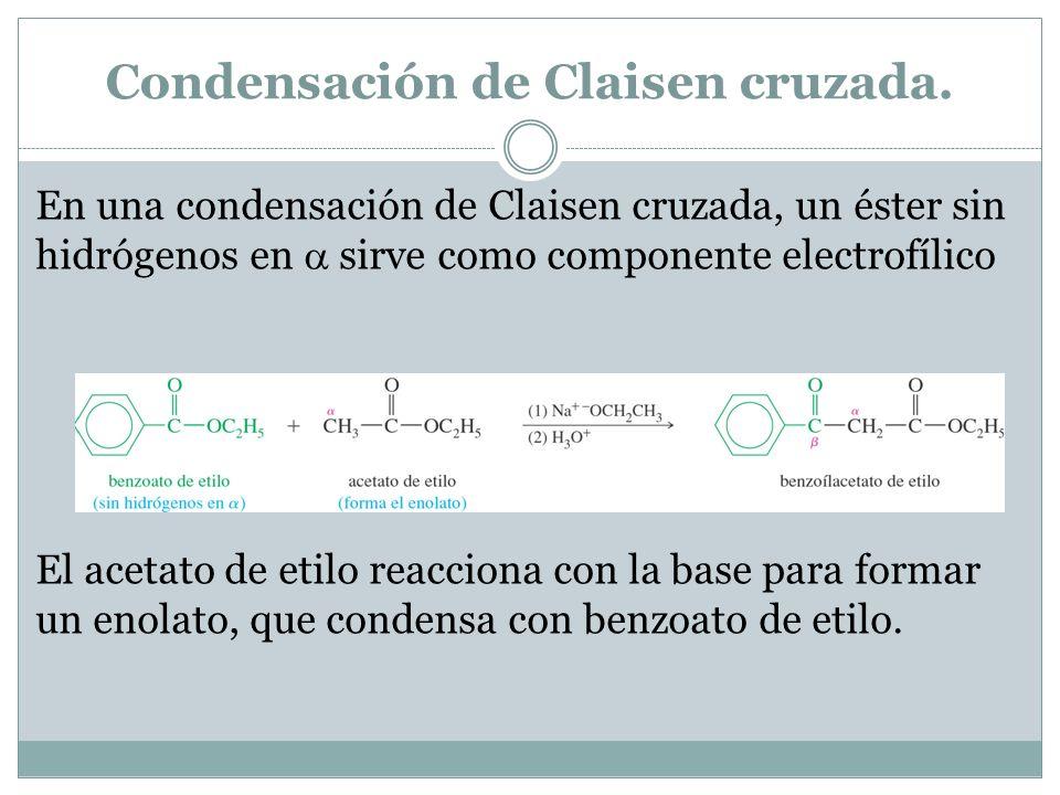 Condensación de Claisen cruzada.