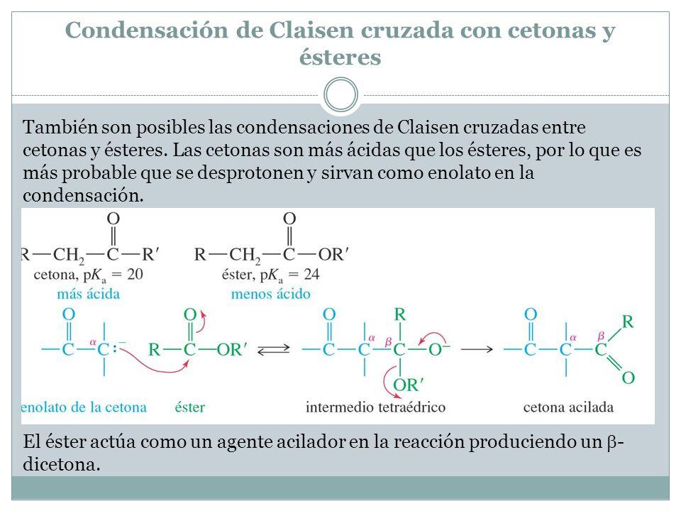 Condensación de Claisen cruzada con cetonas y ésteres