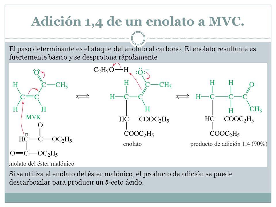 Adición 1,4 de un enolato a MVC.