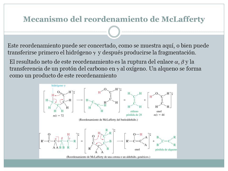 Mecanismo del reordenamiento de McLafferty
