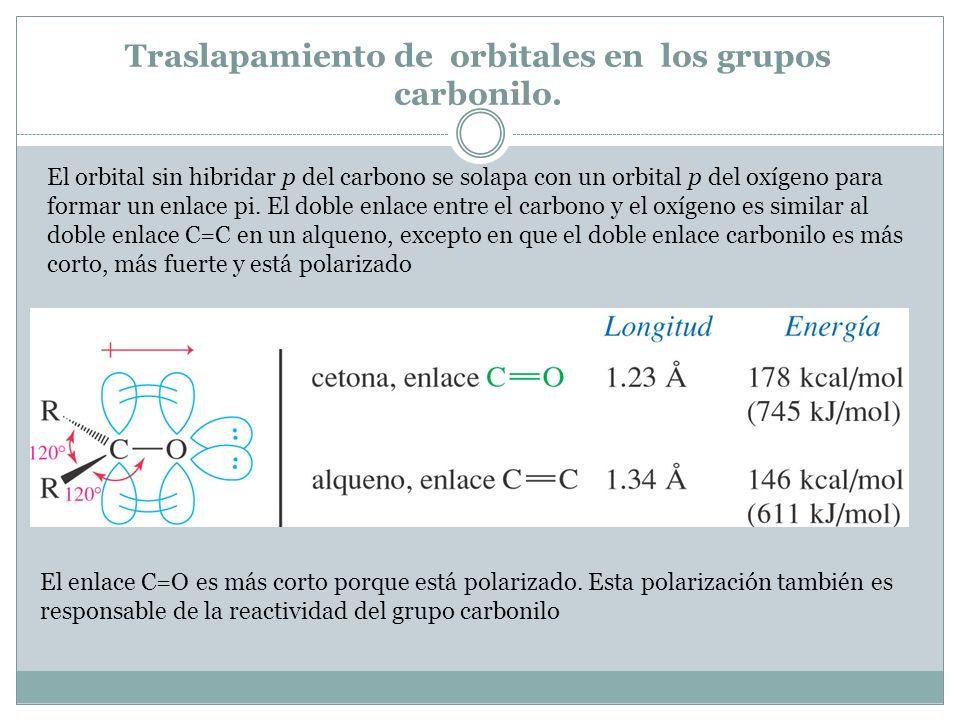 Traslapamiento de orbitales en los grupos carbonilo.