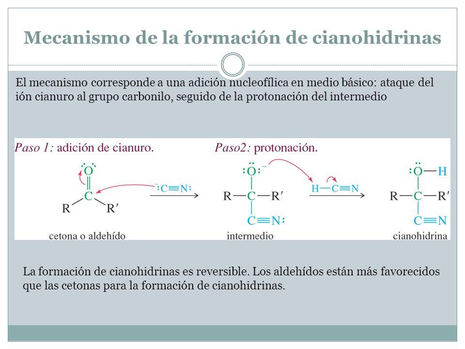 Mecanismo de la formación de cianohidrinas