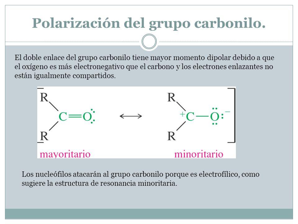 Polarización del grupo carbonilo.