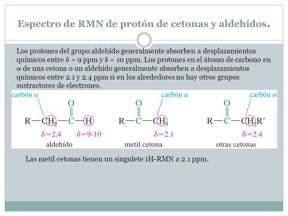 Espectro de RMN de protón de cetonas y aldehídos.