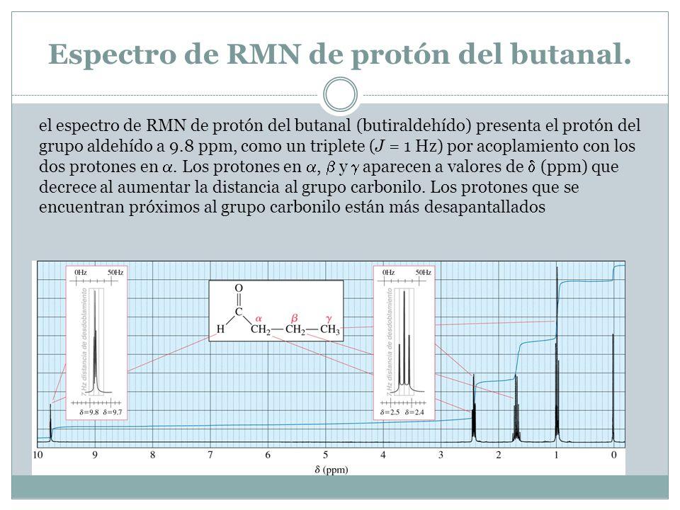 Espectro de RMN de protón del butanal.
