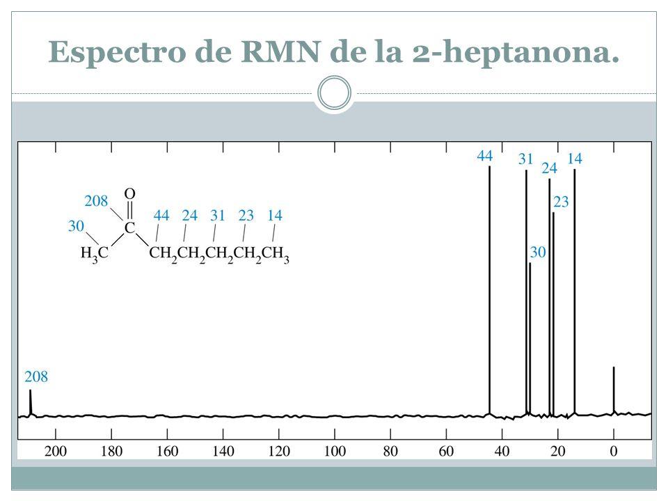 Espectro de RMN de la 2-heptanona.