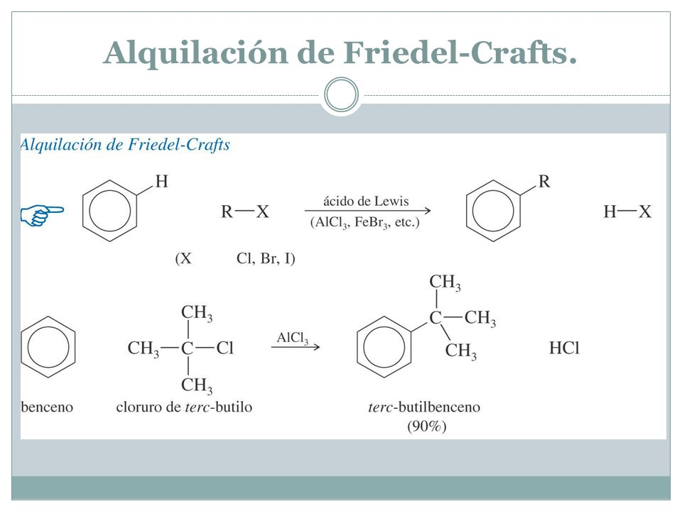 Alquilación de Friedel-Crafts.