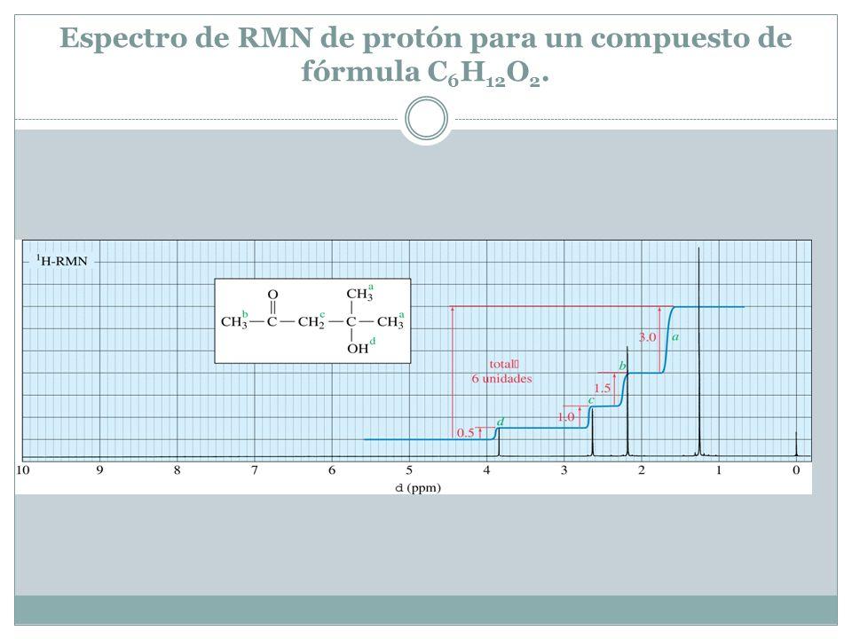 Espectro de RMN de protón para un compuesto de fórmula C6H12O2.