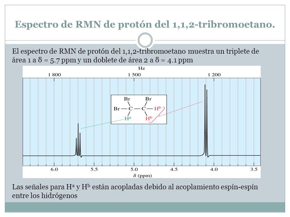 Espectro de RMN de protón del 1,1,2-tribromoetano.