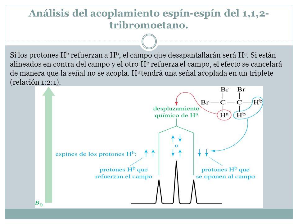 Análisis del acoplamiento espín-espín del 1,1,2-tribromoetano.