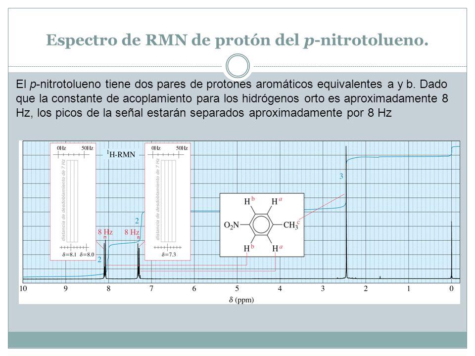 Espectro de RMN de protón del p-nitrotolueno.