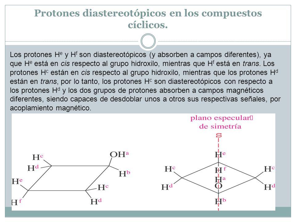 Protones diastereotópicos en los compuestos cíclicos.
