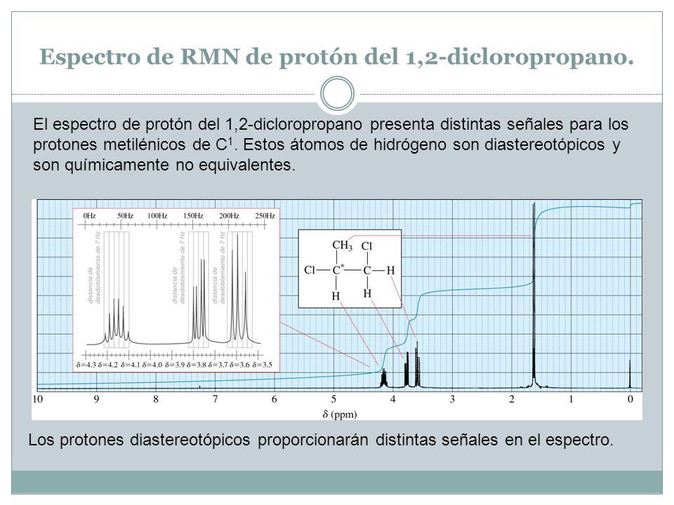 Espectro de RMN de protón del 1,2-dicloropropano.
