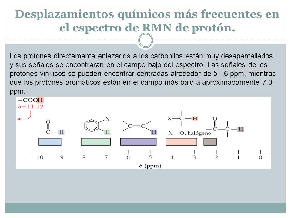 Desplazamientos químicos más frecuentes en el espectro de RMN de protón.