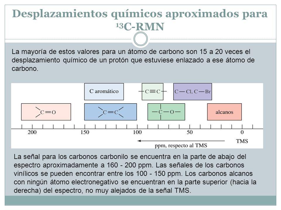 Desplazamientos químicos aproximados para 13C-RMN
