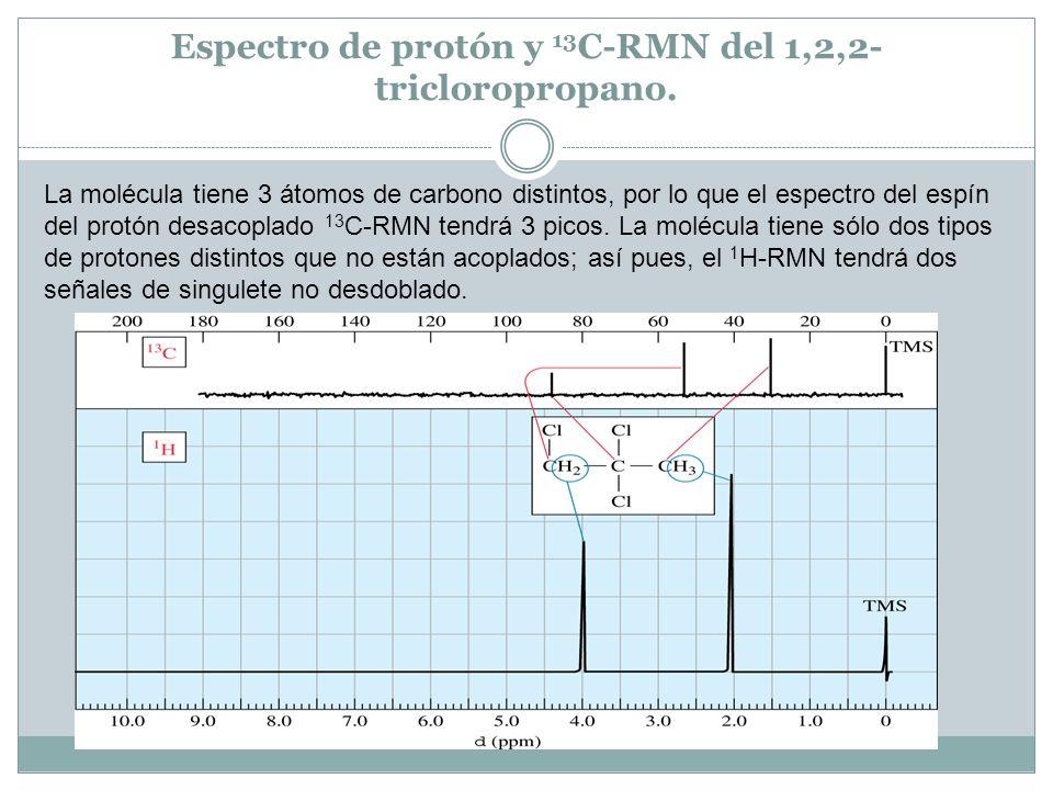 Espectro de protón y 13C-RMN del 1,2,2-tricloropropano.