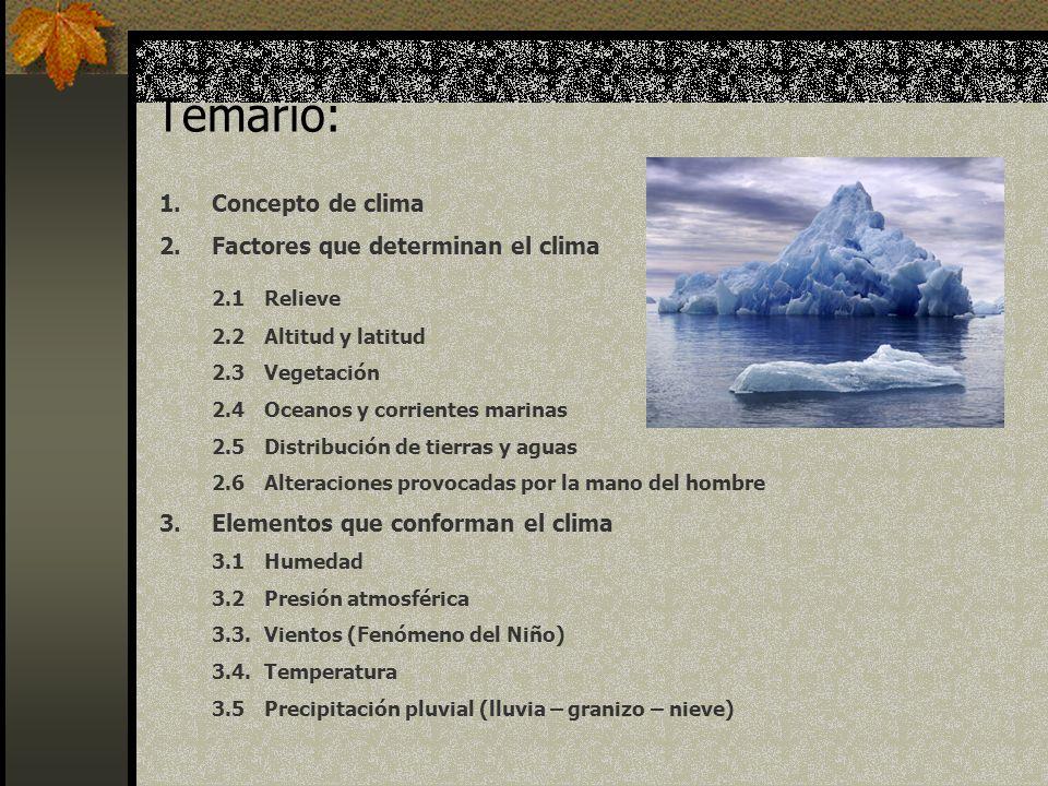 Temario: 2.1 Relieve Concepto de clima