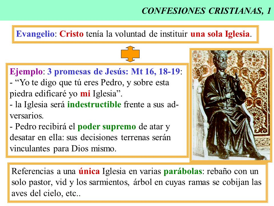CONFESIONES CRISTIANAS, 1
