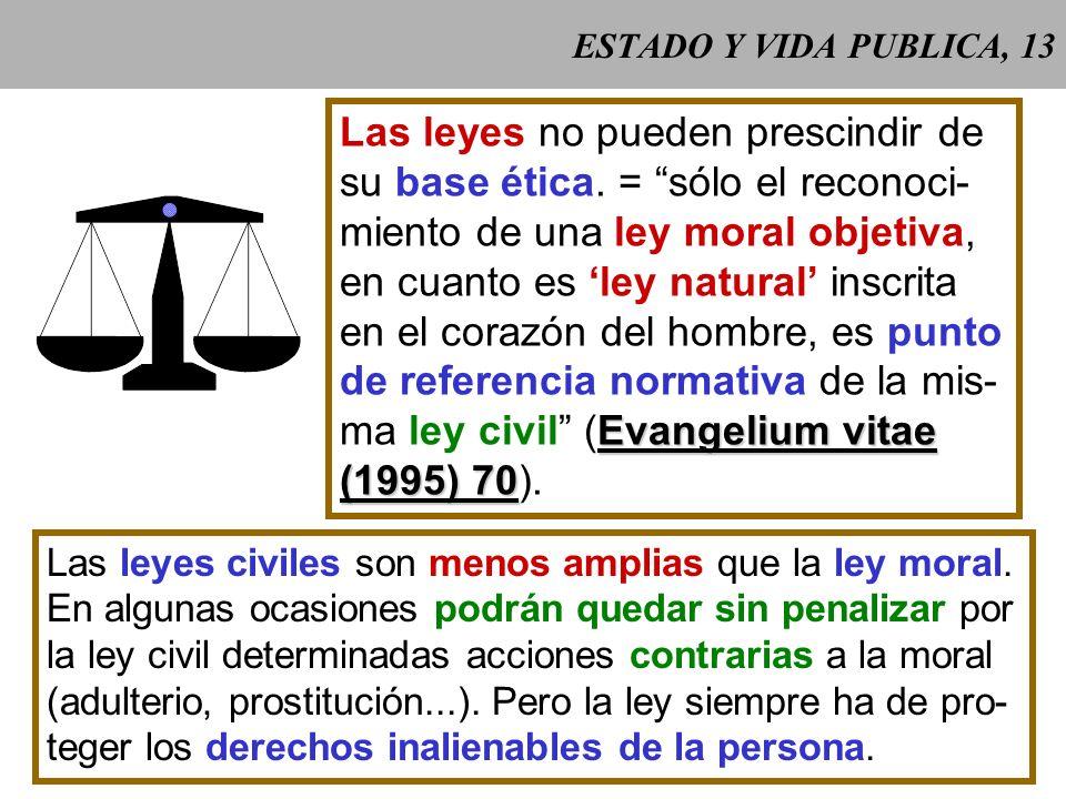 Las leyes no pueden prescindir de su base ética. = sólo el reconoci-
