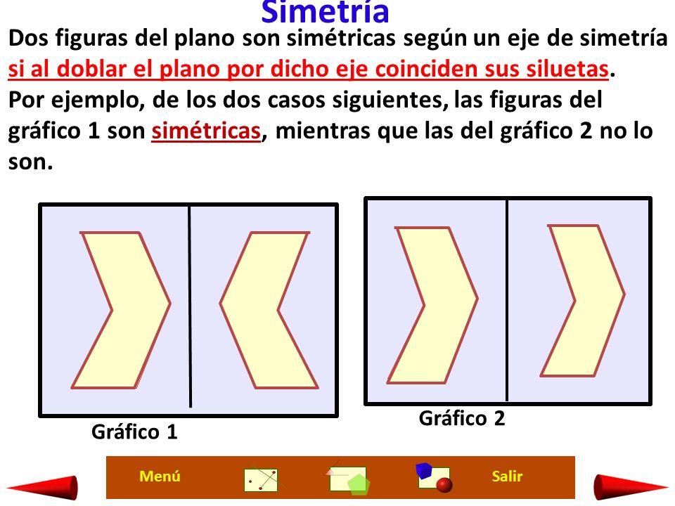 Simetría Dos figuras del plano son simétricas según un eje de simetría si al doblar el plano por dicho eje coinciden sus siluetas.